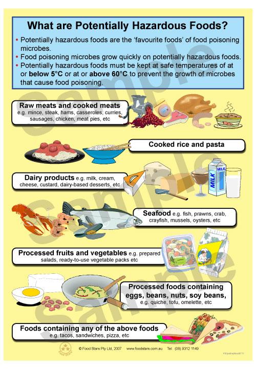 03-pot-haz-foods-web
