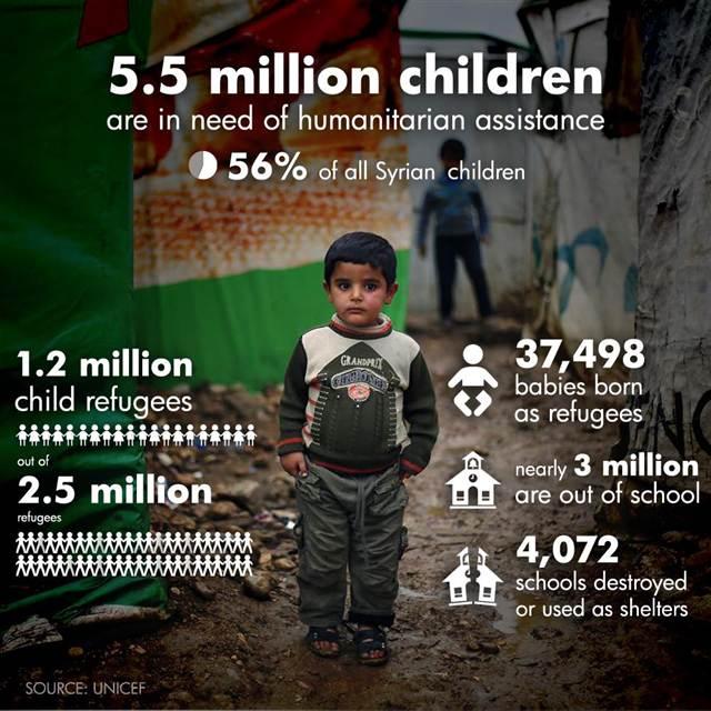 syria_children_boy_1000-1000_dd4459b147cfaea44636a2f34edd98c8.nbcnews-ux-640-700